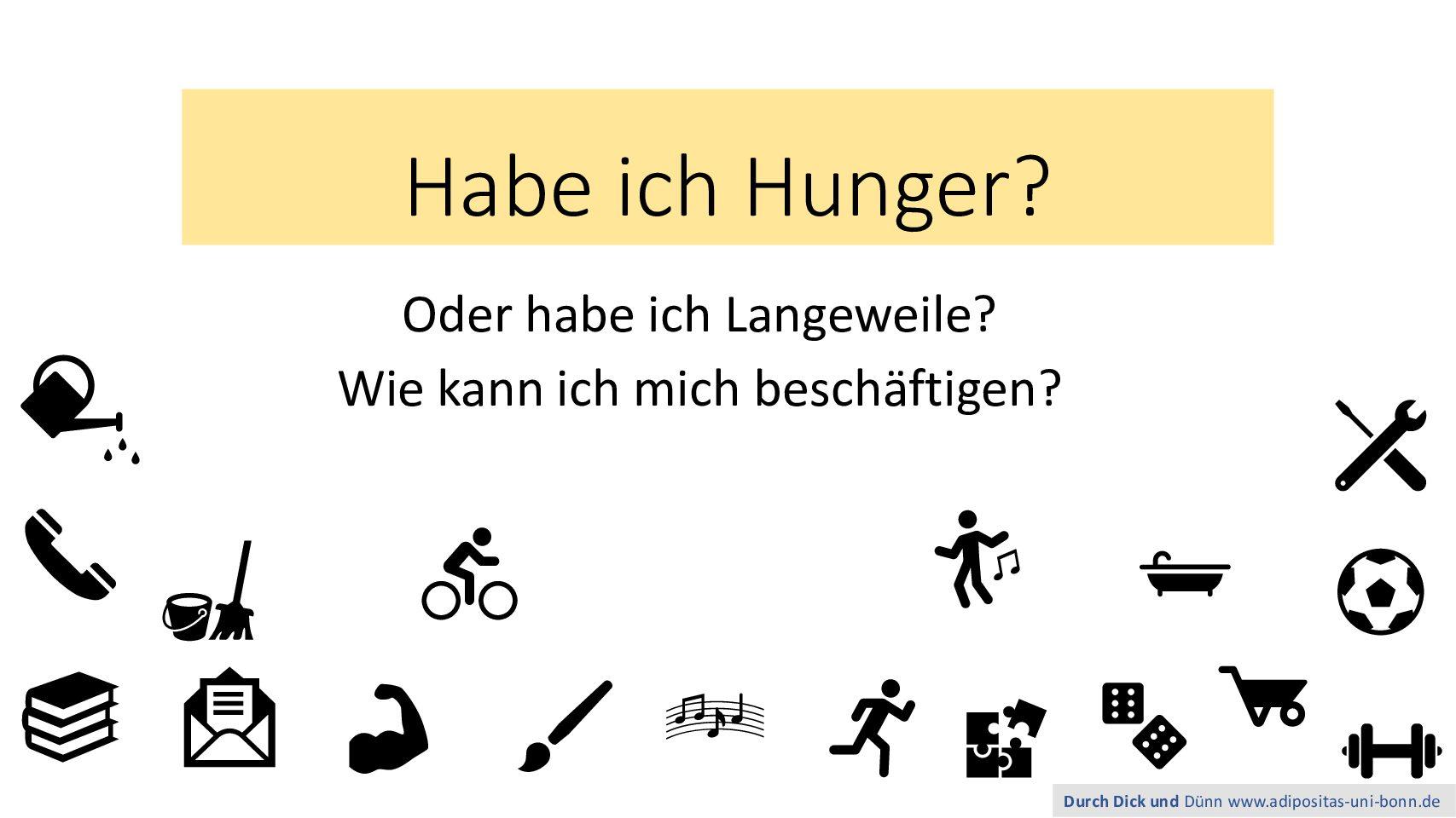 Habe ich Hunger?